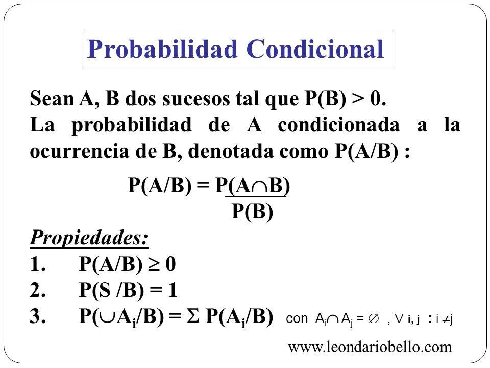 Probabilidad Condicional Sean A, B dos sucesos tal que P(B) > 0. La probabilidad de A condicionada a la ocurrencia de B, denotada como P(A/B) : P(A/B)