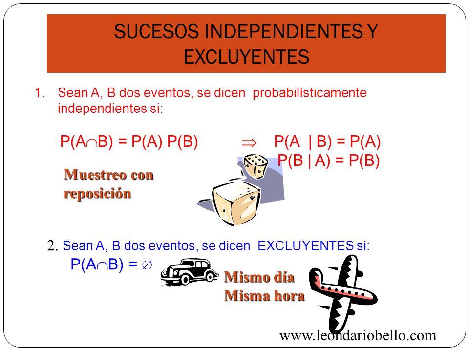 SUCESOS INDEPENDIENTES Y EXCLUYENTES 1.Sean A, B dos eventos, se dicen probabilísticamente independientes si: P(A B) = P(A) P(B) P(A | B) = P(A) P(B |