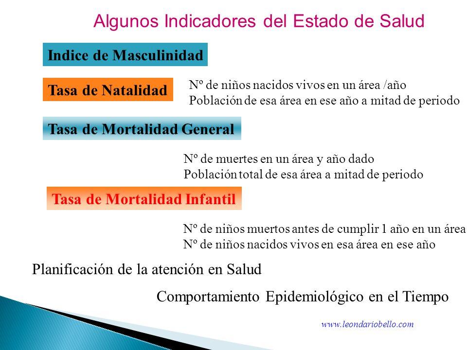 TIPOS DE DATOS CUANTITATIVOS DISCRETOS : VARIABLES DE CONTEO CONTINUOS: VARIABLES DE MEDICION CUALITATIVOS (ATRIBUTOS) www.leondariobello.com