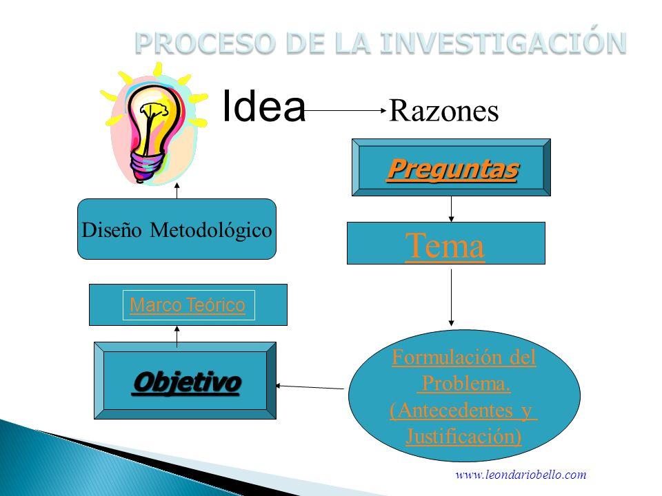 Taller Nº 1 Escalas de Medición www.leondariobello.com