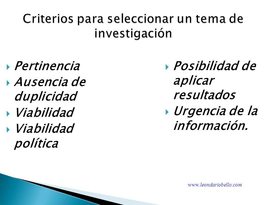 Características de una buena pregunta de investigación Viable Factible Novedosa Concreta Delimitada (Tiempo y espacioespacio) www.leondariobello.com