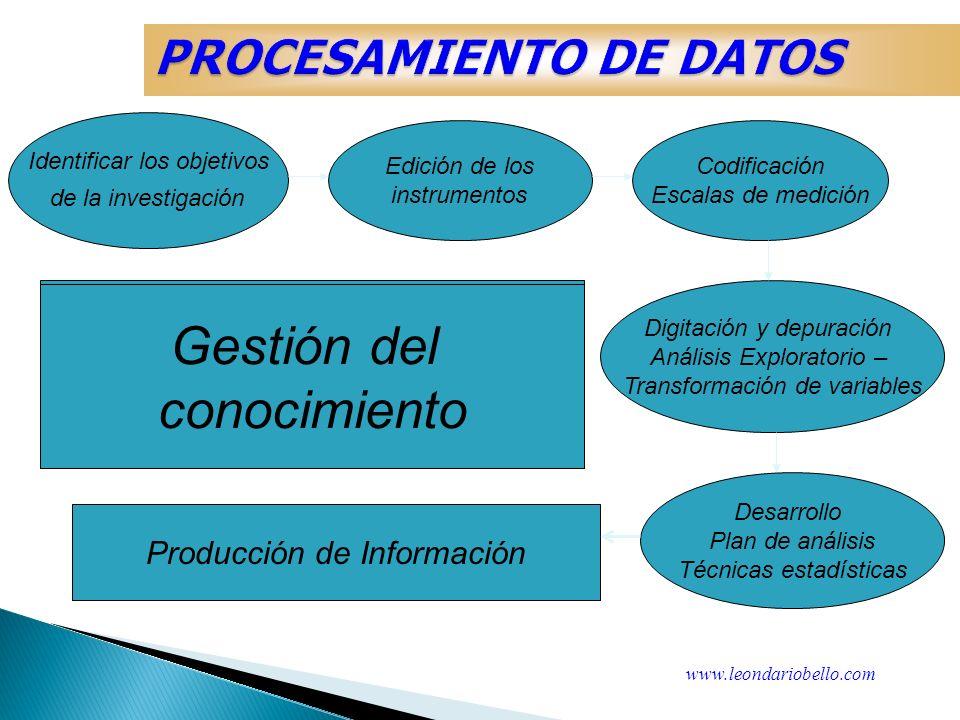 Quien hace puede equivocarse, quien no hace ya está equivocado. DANIEL KON www.leondariobello.com