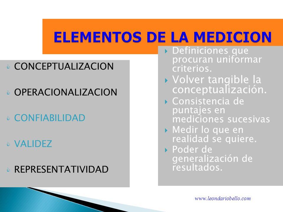 ELEMENTOS DE LA MEDICION CONCEPTUALIZACION OPERACIONALIZACION CONFIABILIDAD VALIDEZ REPRESENTATIVIDAD Definiciones que procuran uniformar criterios.