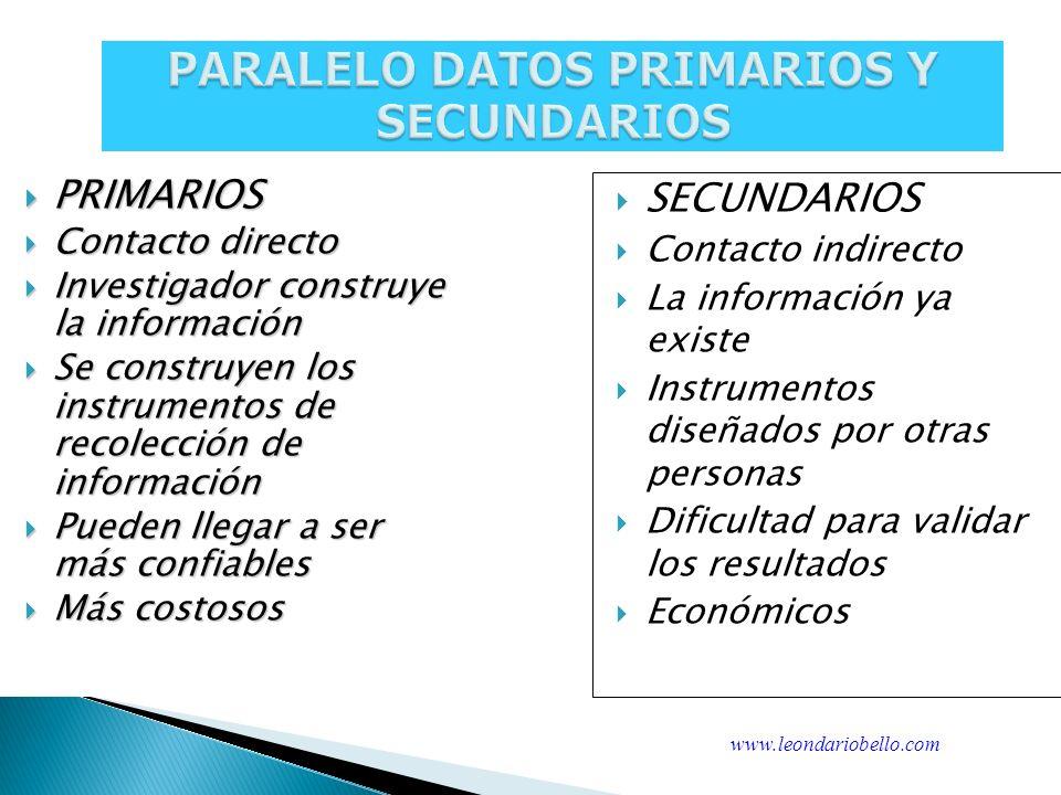 ELEMENTOS DE LA MEDICION CONCEPTUALIZACION OPERACIONALIZACION CONFIABILIDAD VALIDEZ REPRESENTATIVIDAD Definiciones que procuran uniformar criterios. V