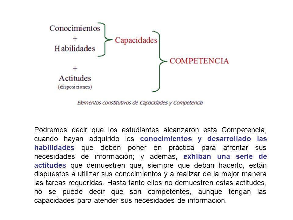 Verbos adecuados para utilizar en competencias