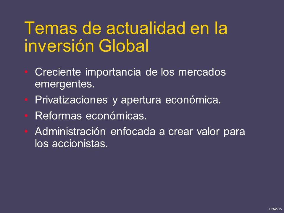 15245 15 Temas de actualidad en la inversión Global Creciente importancia de los mercados emergentes. Privatizaciones y apertura económica. Reformas e