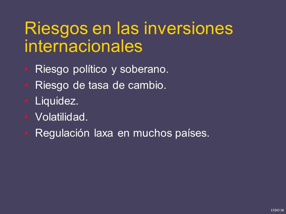 15245 16 Riesgos en las inversiones internacionales Riesgo político y soberano. Riesgo de tasa de cambio. Liquidez. Volatilidad. Regulación laxa en mu