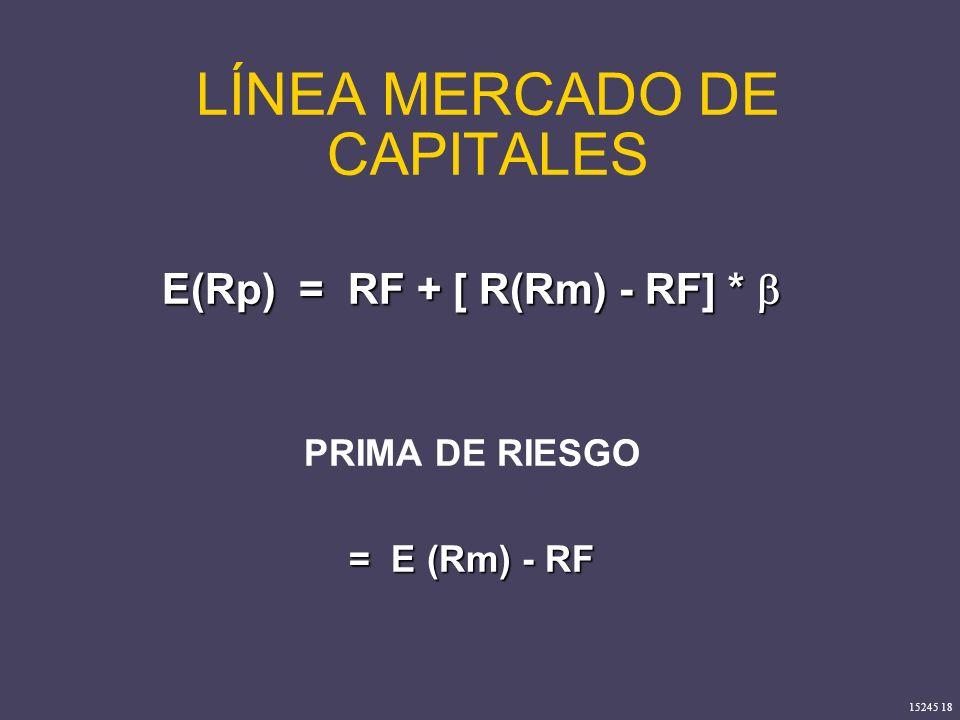 15245 18 LÍNEA MERCADO DE CAPITALES E(Rp) = RF + [ R(Rm) - RF] * E(Rp) = RF + [ R(Rm) - RF] * PRIMA DE RIESGO = E (Rm) - RF