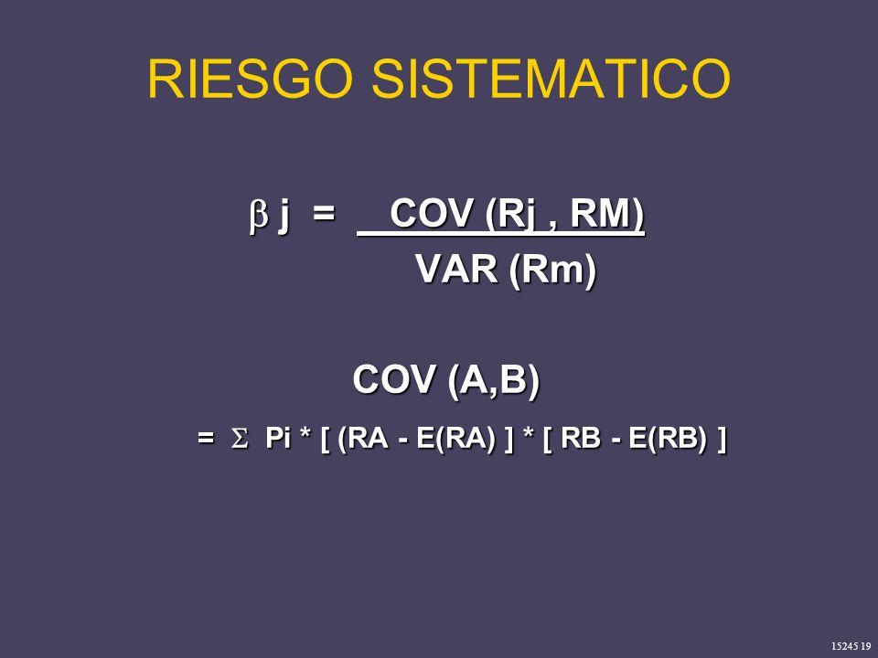 15245 19 RIESGO SISTEMATICO j = COV (Rj, RM) j = COV (Rj, RM) VAR (Rm) VAR (Rm) COV (A,B) = Pi * [ (RA - E(RA) ] * [ RB - E(RB) ] = Pi * [ (RA - E(RA)