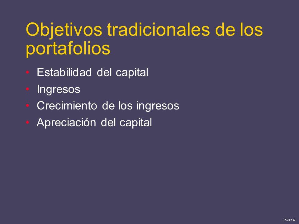 15245 4 Estabilidad del capital Ingresos Crecimiento de los ingresos Apreciación del capital Objetivos tradicionales de los portafolios