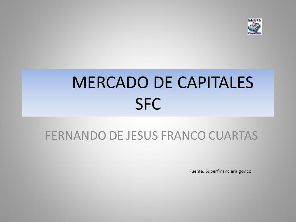 MERCADO DE CAPITALES SFC FERNANDO DE JESUS FRANCO CUARTAS Fuente. Superfinanciera.gov.co