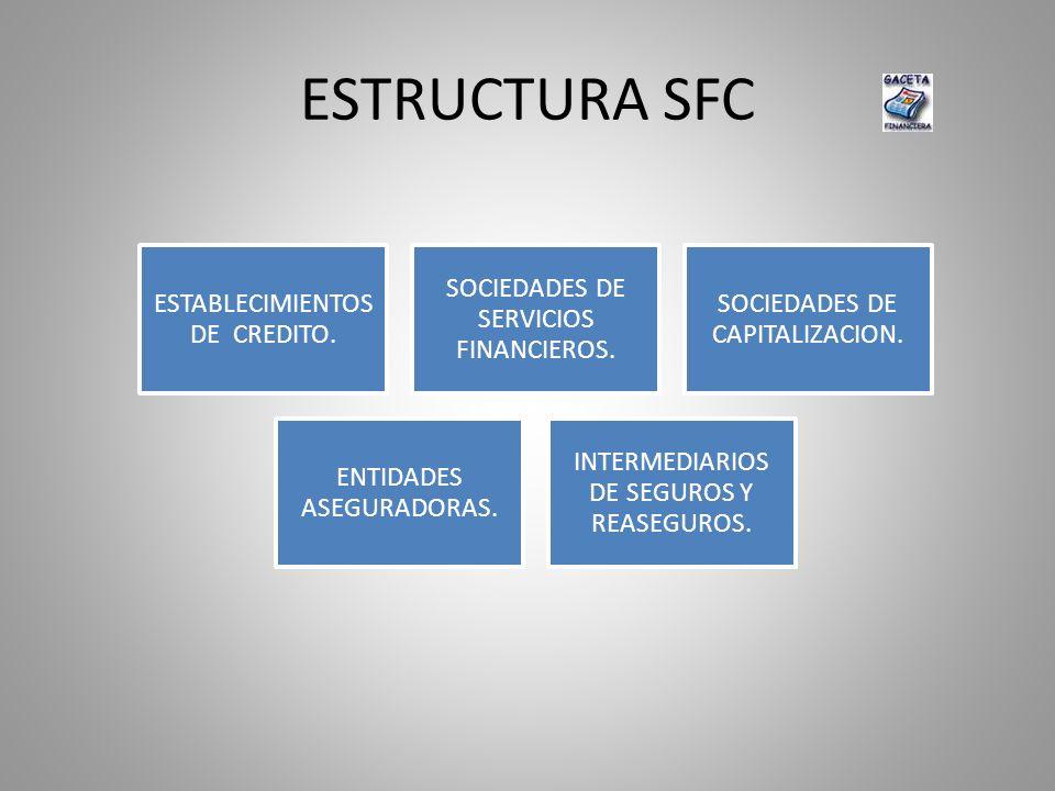 ESTRUCTURA SFC ESTABLECIMIENTOS DE CREDITO. SOCIEDADES DE SERVICIOS FINANCIEROS. SOCIEDADES DE CAPITALIZACION. ENTIDADES ASEGURADORAS. INTERMEDIARIOS