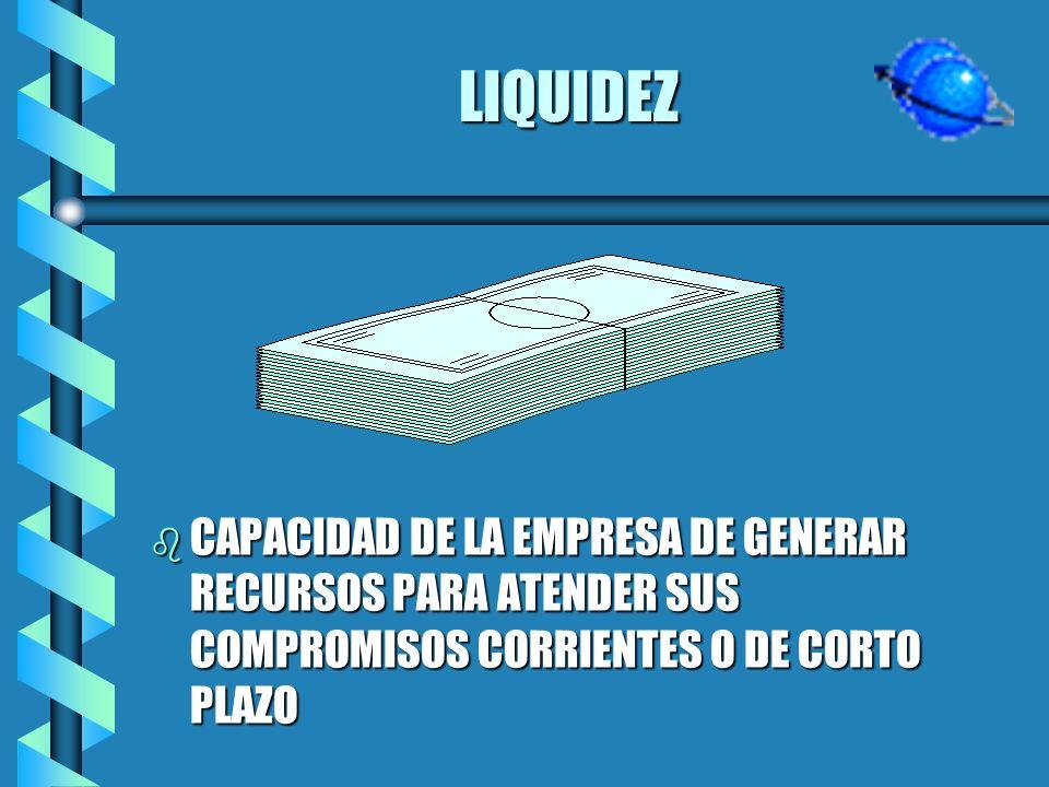 ANÁLISIS DE LA EMPRESA b Indicadores b Indicadores de liquidez. de productividad. de rentabilidad b indicadores b indicadores de endeudamiento SIGNOSV