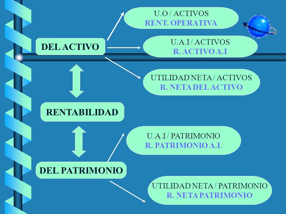 RENTABILIDAD b MEDIDA b MEDIDA DE LA PRODUCTIVIDAD DE LOS FONDOS COMPROMETIDOS EN UN NEGOCIO