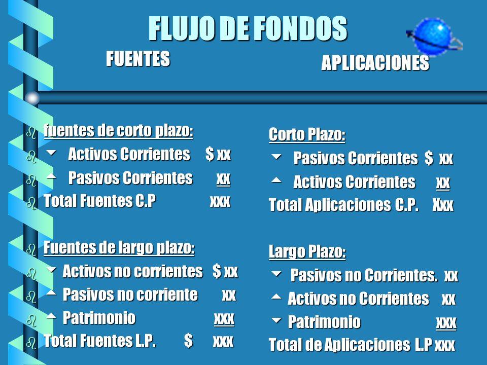 PARADIGMA FINANCIERO LIQUIDEZ RENTABILIDAD ENDEUDAMIENTO F.C.L ROTACION ESTRUCTURA FINANCIERA SERVICIO DEUDA