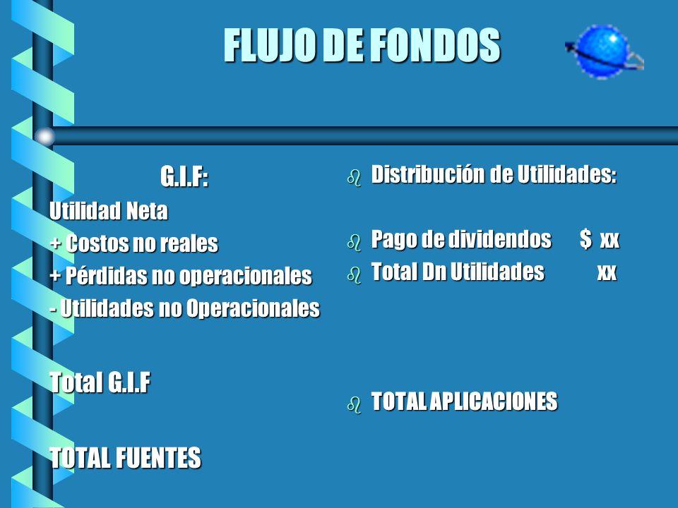FLUJO DE FONDOS FUENTES b fuentes b fuentes de corto plazo: b b Activos Corrientes $ xx Pasivos Corrientes xx b Total b Total Fuentes C.P xxx b Fuente