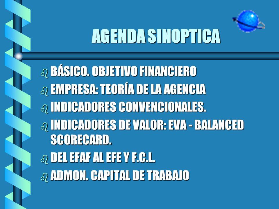 BIENVENIDOS A: ANÁLISIS FINANCIERO, COSTOS Y PRESUPUESTOS FERNANDO FRANCO CUARTAS