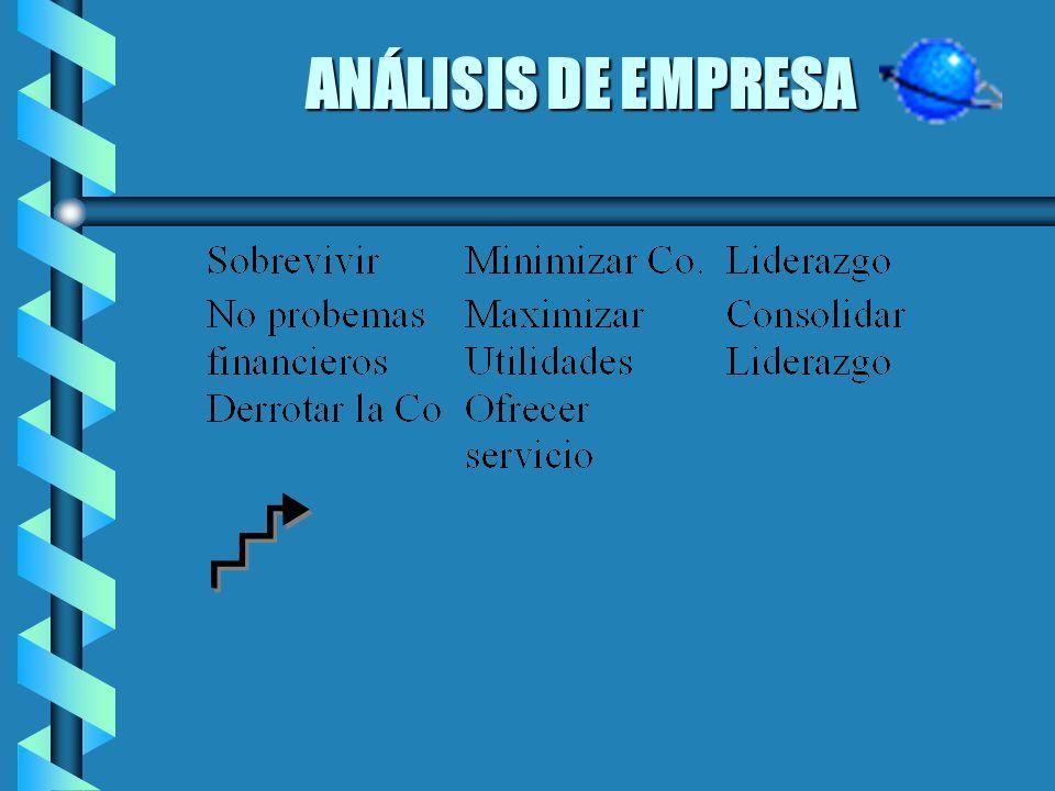 La Empresa y Sus Objetivos b Holístico b generadora b generadora F.E. b Relaciones b Relaciones grupo. b Conducta b Conducta individual b Institución