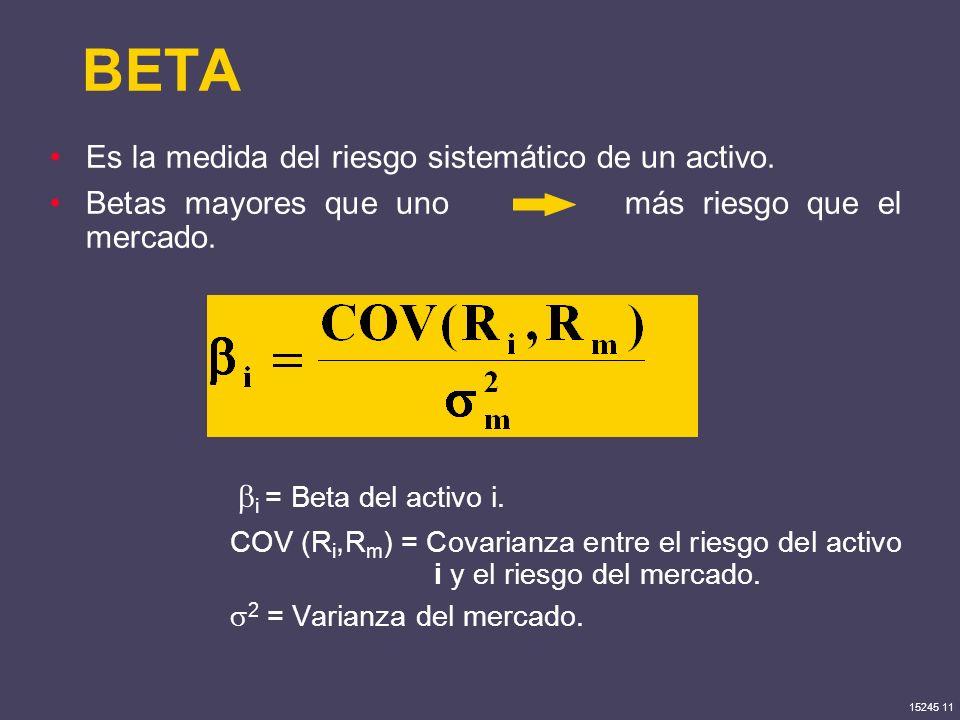 15245 11 BETA Es la medida del riesgo sistemático de un activo. Betas mayores que uno más riesgo que el mercado. i = Beta del activo i. COV (R i, R m