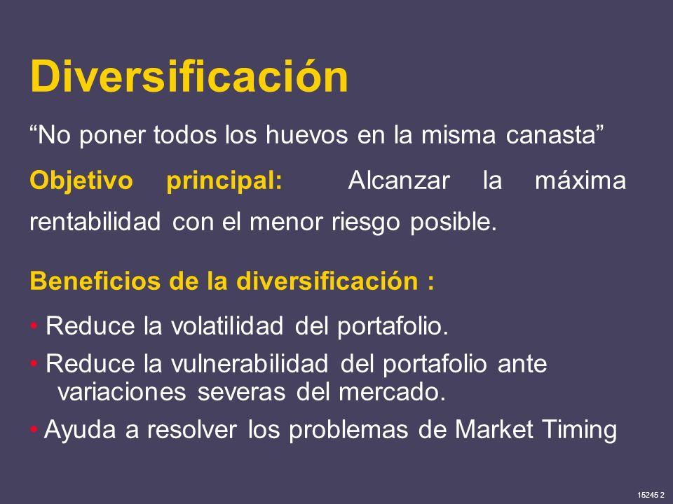 15245 2 Diversificación No poner todos los huevos en la misma canasta Objetivo principal: Alcanzar la máxima rentabilidad con el menor riesgo posible.
