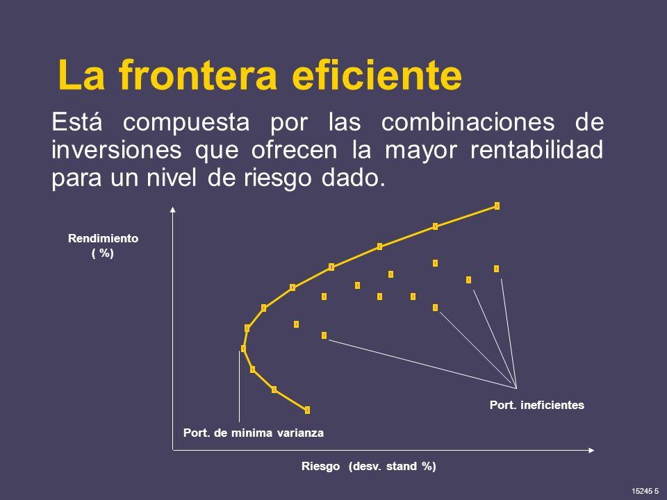 15245 5 La frontera eficiente Está compuesta por las combinaciones de inversiones que ofrecen la mayor rentabilidad para un nivel de riesgo dado. Ries