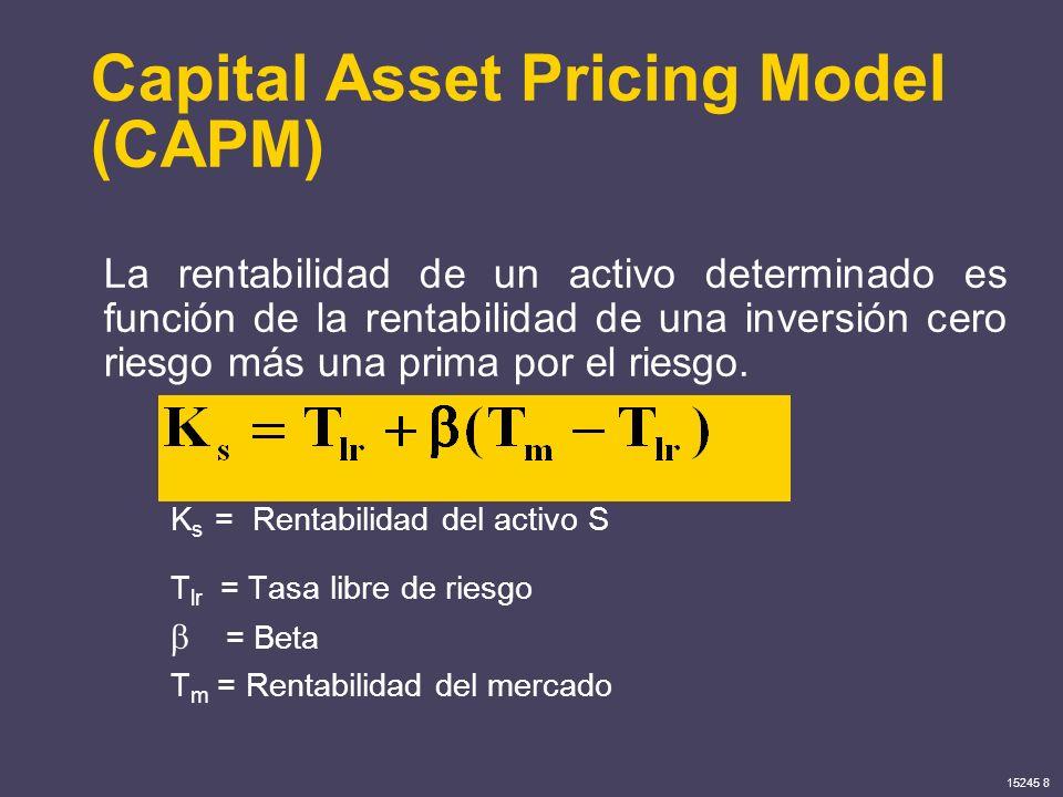 15245 8 Capital Asset Pricing Model (CAPM) La rentabilidad de un activo determinado es función de la rentabilidad de una inversión cero riesgo más una
