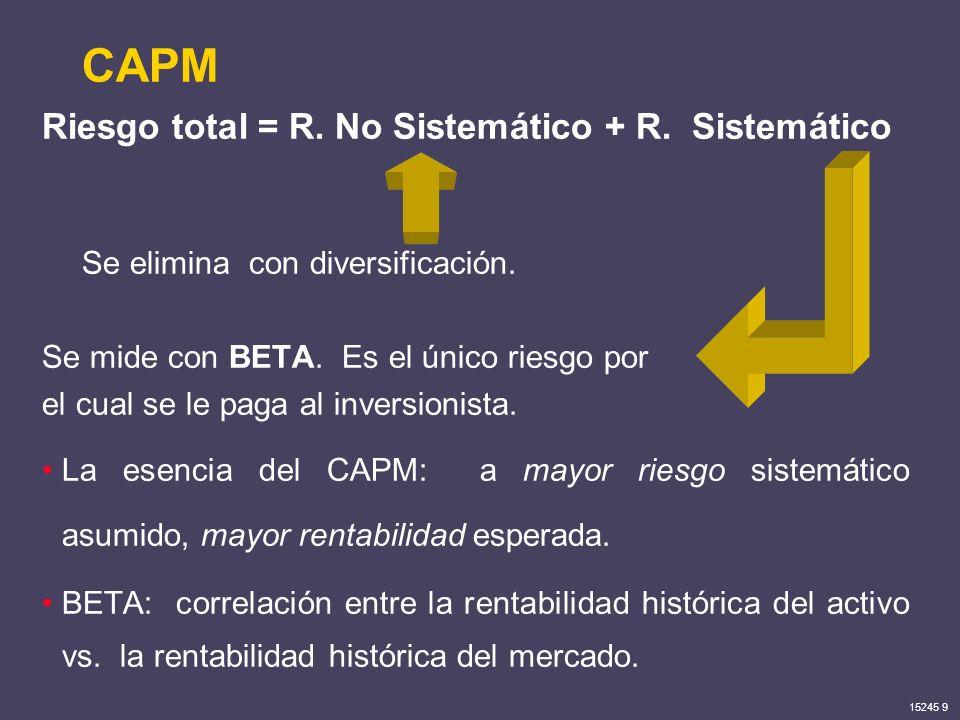 15245 9 CAPM Riesgo total = R. No Sistemático + R. Sistemático Se elimina con diversificación. Se mide con BETA. Es el único riesgo por el cual se le