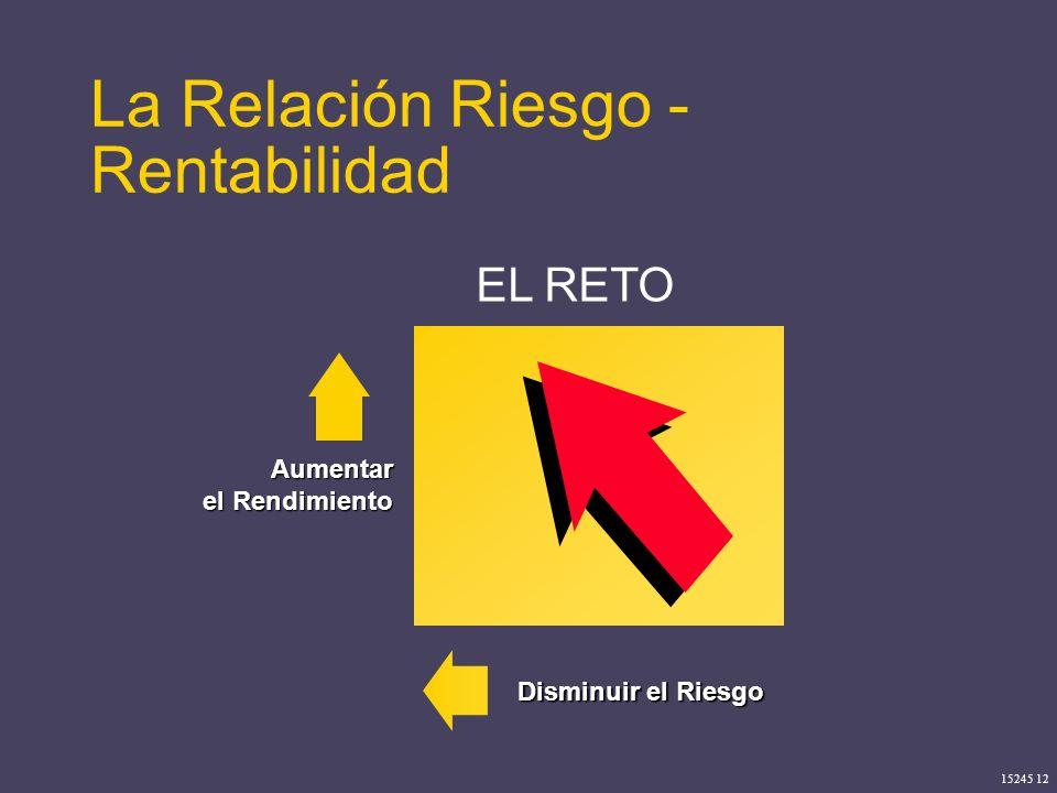 15245 12 La Relación Riesgo - Rentabilidad Aumentar el Rendimiento Disminuir el Riesgo EL RETO