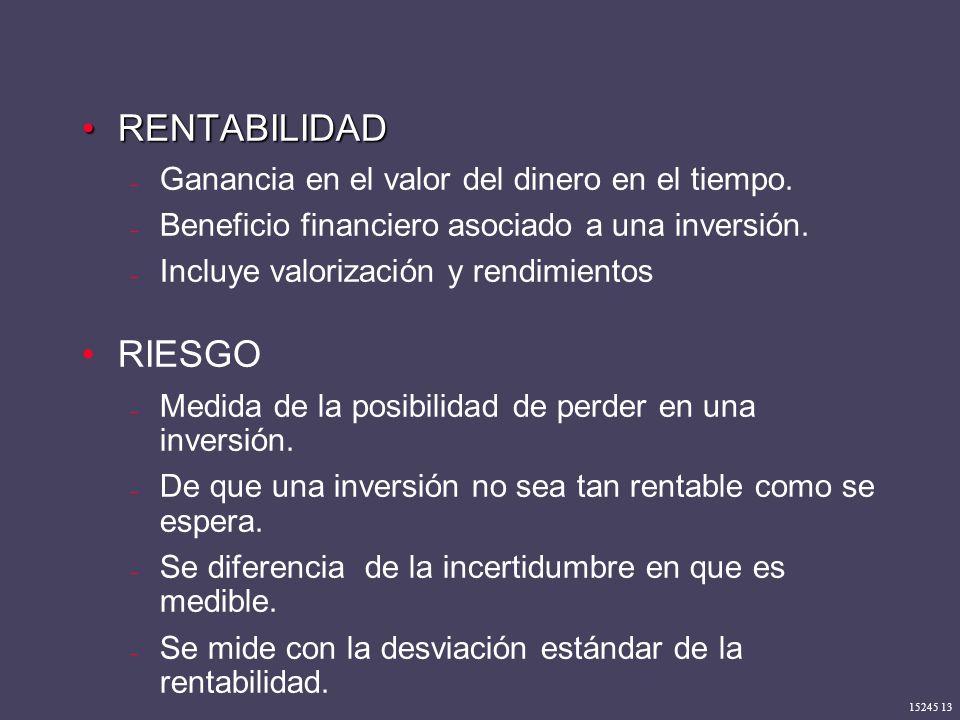 15245 13 RENTABILIDADRENTABILIDAD – Ganancia en el valor del dinero en el tiempo. – Beneficio financiero asociado a una inversión. – Incluye valorizac