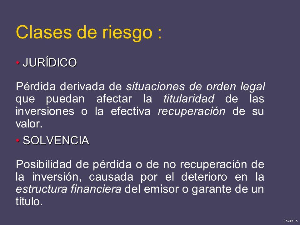 15245 15 JURÍDICO JURÍDICO Pérdida derivada de situaciones de orden legal que puedan afectar la titularidad de las inversiones o la efectiva recuperac