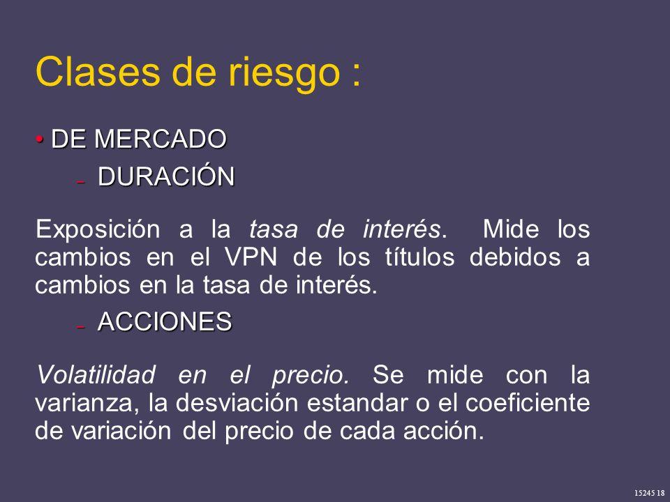 15245 18 DE MERCADO DE MERCADO – DURACIÓN Exposición a la tasa de interés. Mide los cambios en el VPN de los títulos debidos a cambios en la tasa de i