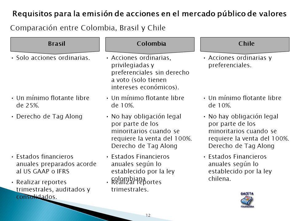 12 Requisitos para la emisión de acciones en el mercado público de valores Comparación entre Colombia, Brasil y Chile Brasil Colombia Chile Solo accio
