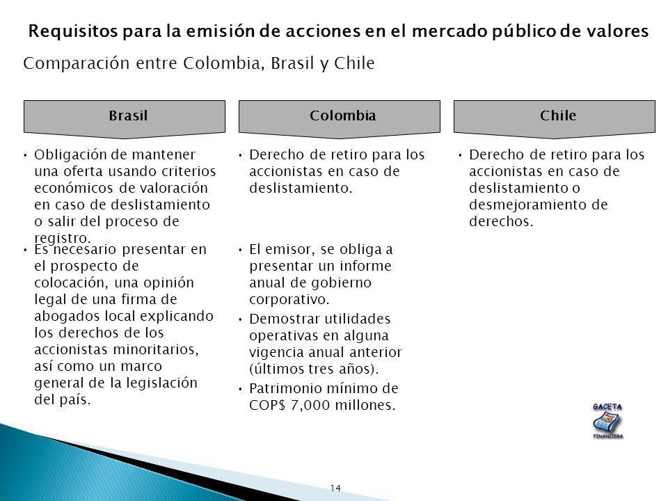 14 Brasil Colombia Chile Obligación de mantener una oferta usando criterios económicos de valoración en caso de deslistamiento o salir del proceso de