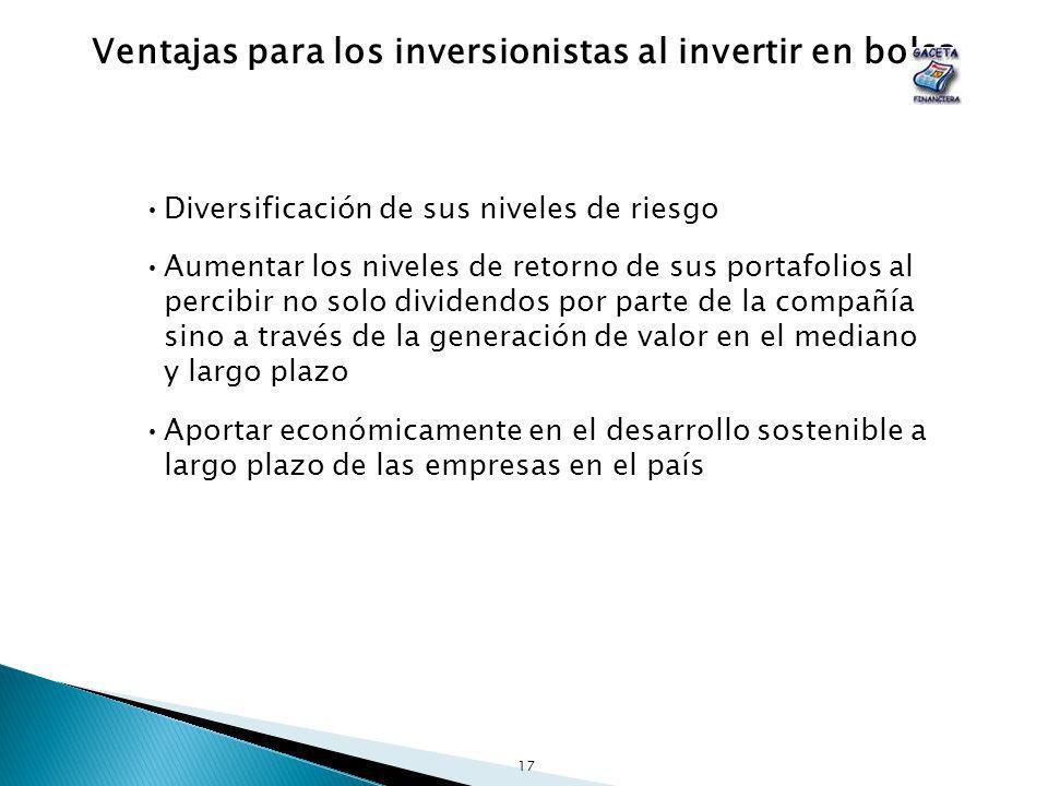 17 Ventajas para los inversionistas al invertir en bolsa Diversificación de sus niveles de riesgo Aumentar los niveles de retorno de sus portafolios a