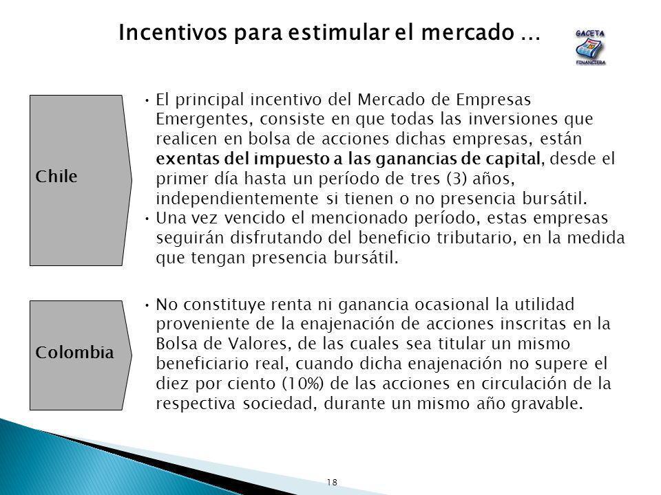 18 Incentivos para estimular el mercado … El principal incentivo del Mercado de Empresas Emergentes, consiste en que todas las inversiones que realice