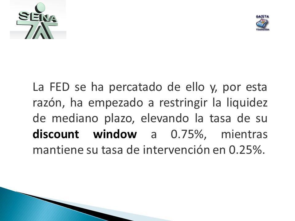 La FED se ha percatado de ello y, por esta razón, ha empezado a restringir la liquidez de mediano plazo, elevando la tasa de su discount window a 0.75%, mientras mantiene su tasa de intervención en 0.25%.