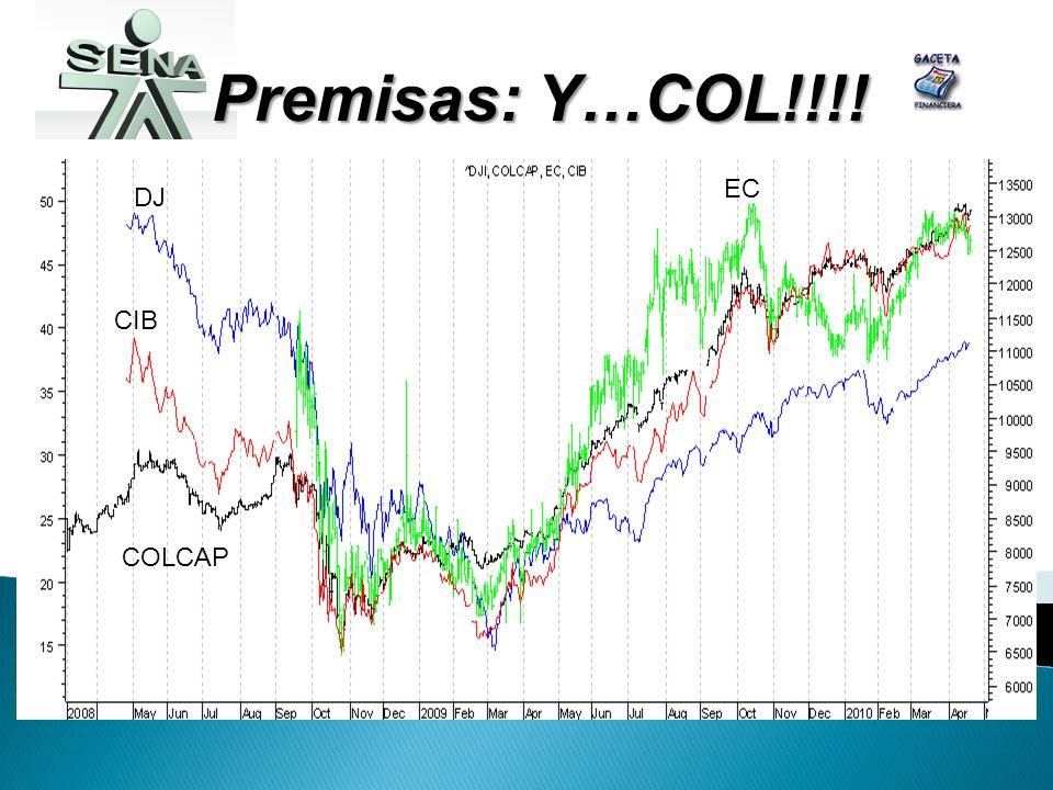 Premisas: Y…COL!!!! CIB COLCAP EC DJ