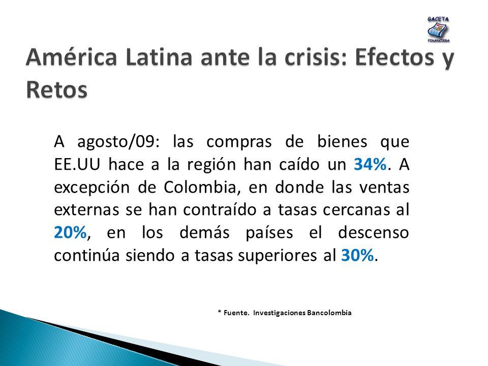 A agosto/09: las compras de bienes que EE.UU hace a la región han caído un 34%. A excepción de Colombia, en donde las ventas externas se han contraído