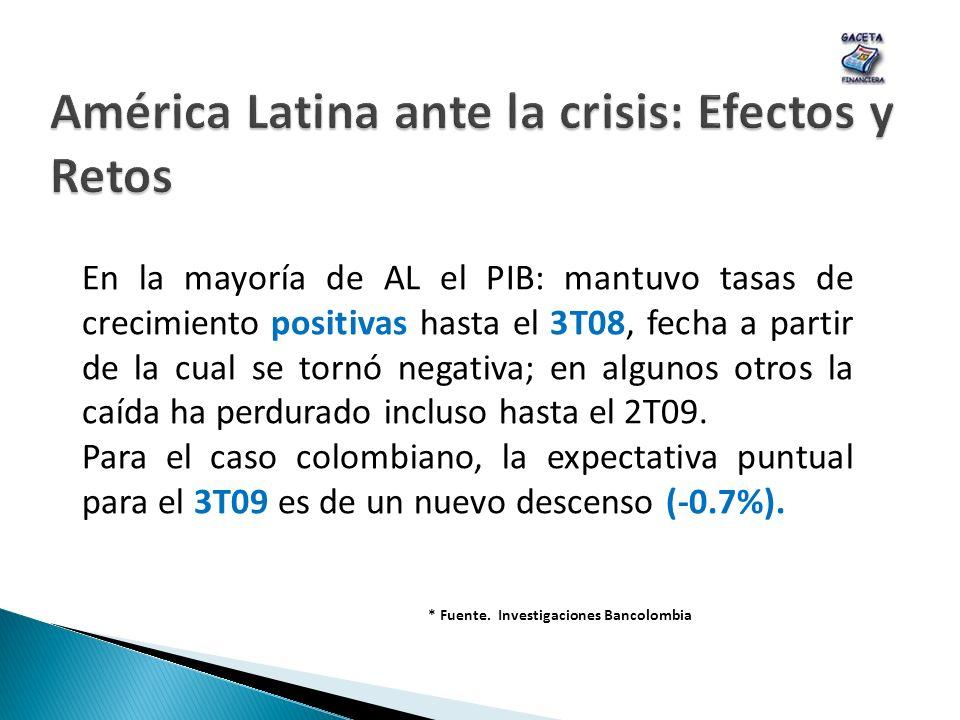 * Fuente. Investigaciones Bancolombia En la mayoría de AL el PIB: mantuvo tasas de crecimiento positivas hasta el 3T08, fecha a partir de la cual se t