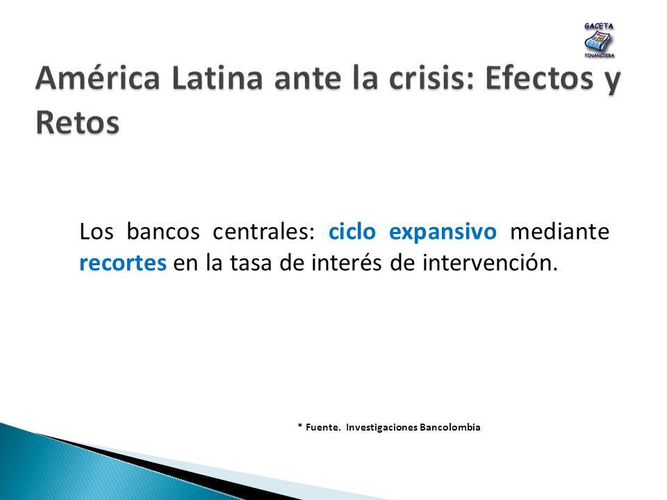 * Fuente. Investigaciones Bancolombia Los bancos centrales: ciclo expansivo mediante recortes en la tasa de interés de intervención.