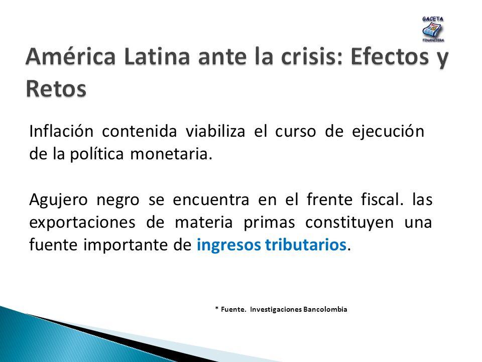 * Fuente. Investigaciones Bancolombia Inflación contenida viabiliza el curso de ejecución de la política monetaria. Agujero negro se encuentra en el f