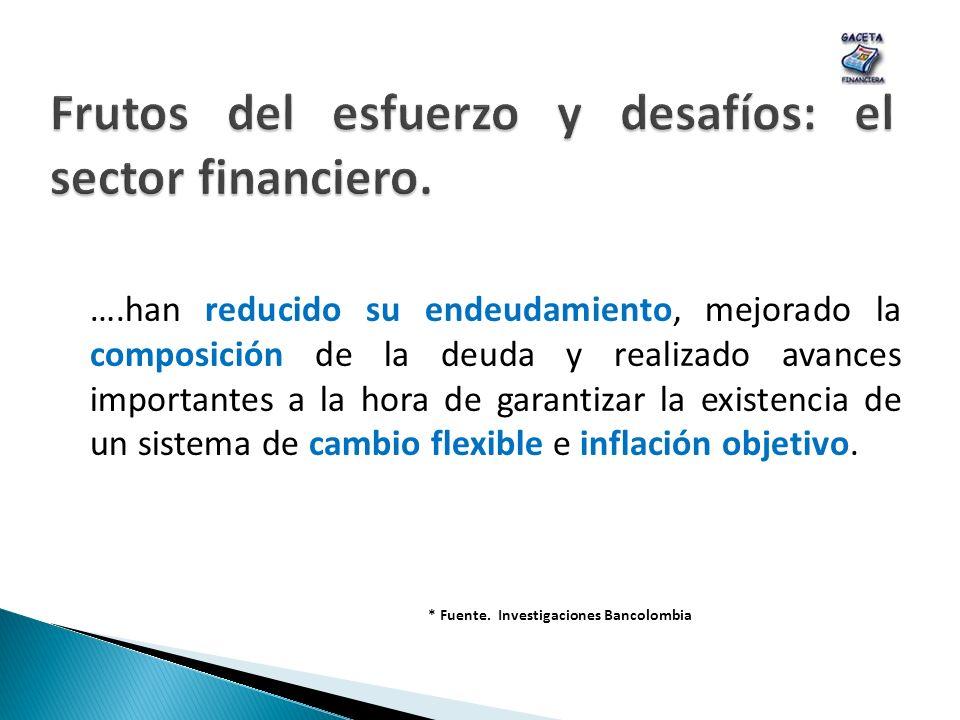 * Fuente. Investigaciones Bancolombia ….han reducido su endeudamiento, mejorado la composición de la deuda y realizado avances importantes a la hora d
