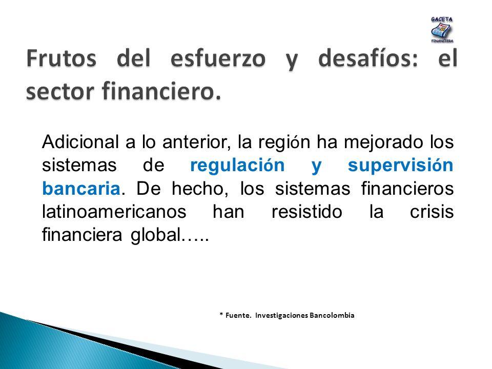 * Fuente. Investigaciones Bancolombia Adicional a lo anterior, la regi ó n ha mejorado los sistemas de regulaci ó n y supervisi ó n bancaria. De hecho