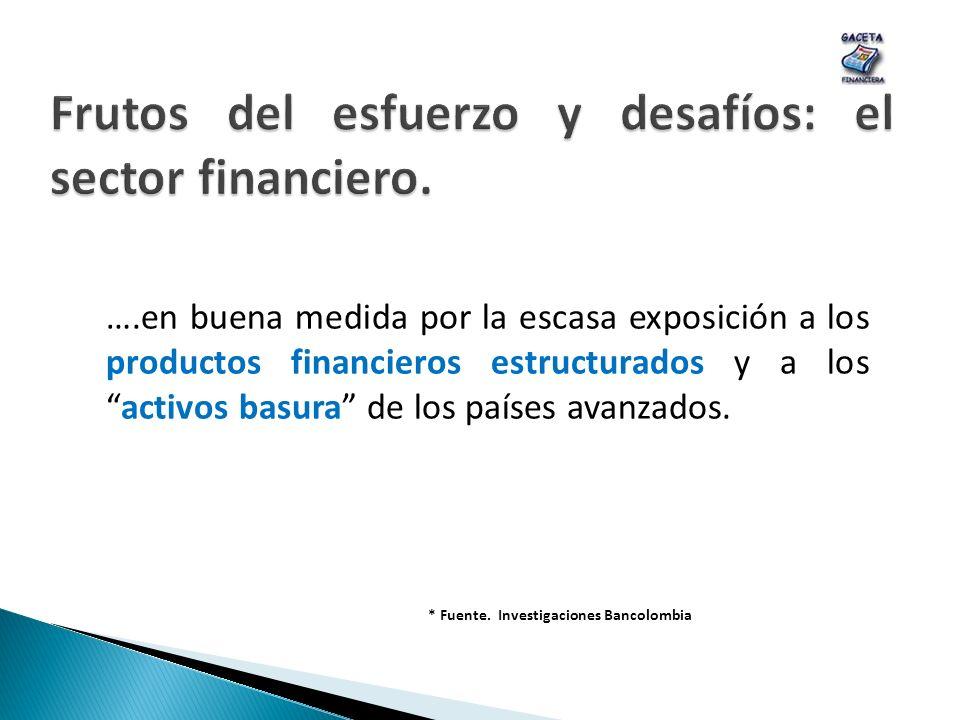 * Fuente. Investigaciones Bancolombia ….en buena medida por la escasa exposición a los productos financieros estructurados y a losactivos basura de lo