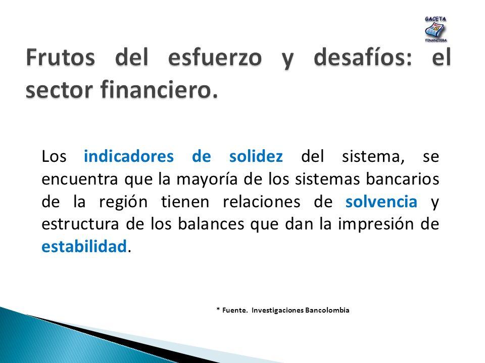 * Fuente. Investigaciones Bancolombia Los indicadores de solidez del sistema, se encuentra que la mayoría de los sistemas bancarios de la región tiene