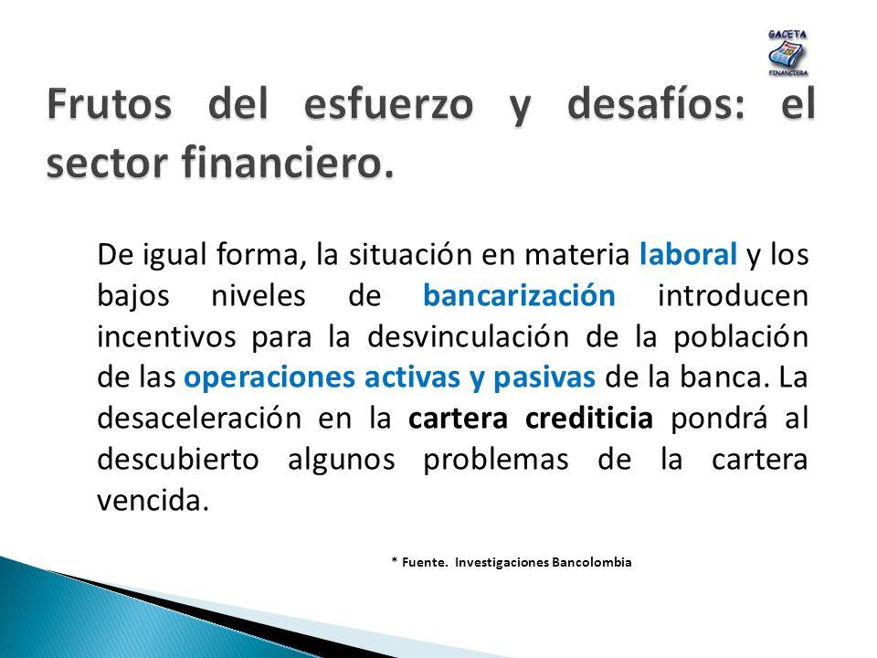 * Fuente. Investigaciones Bancolombia De igual forma, la situación en materia laboral y los bajos niveles de bancarización introducen incentivos para