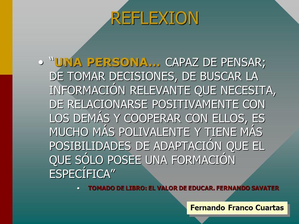 REFLEXION UNA PERSONA... CAPAZ DE PENSAR; DE TOMAR DECISIONES, DE BUSCAR LA INFORMACIÓN RELEVANTE QUE NECESITA, DE RELACIONARSE POSITIVAMENTE CON LOS