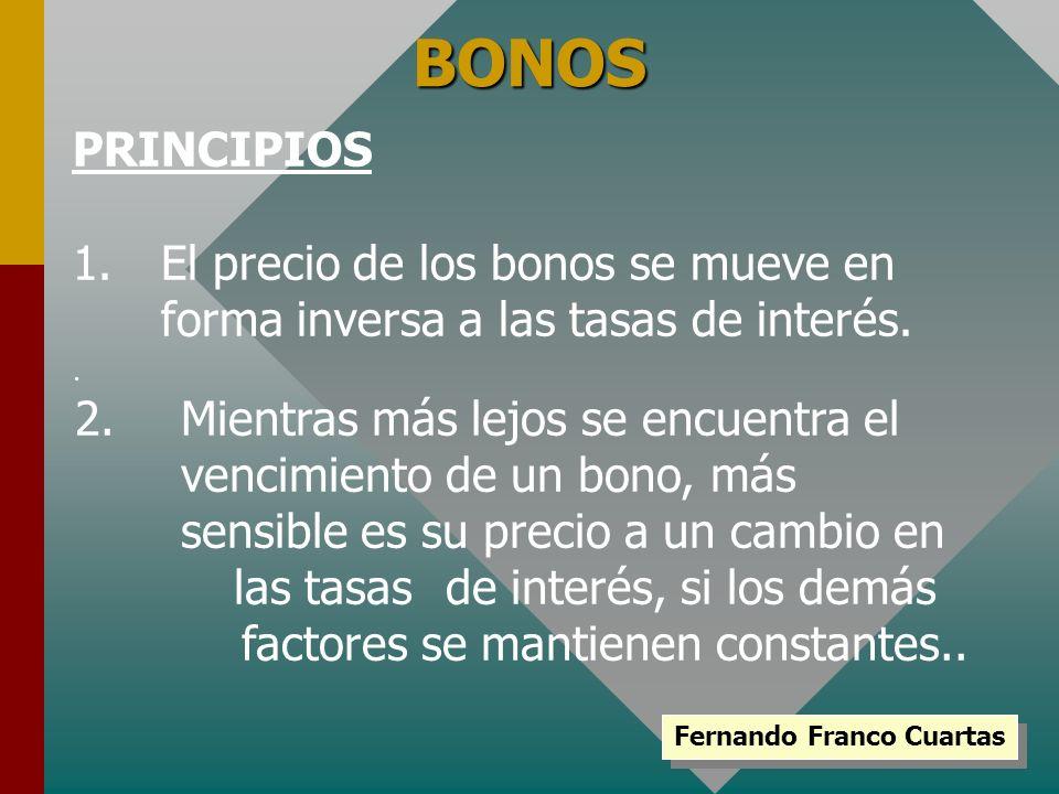 BONOS PRINCIPIOS 1.El precio de los bonos se mueve en forma inversa a las tasas de interés.. 2.Mientras más lejos se encuentra el vencimiento de un bo