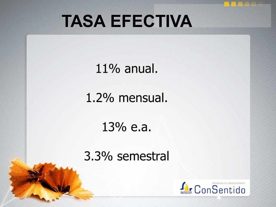 TASA EFECTIVA 11% anual. 1.2% mensual. 13% e.a. 3.3% semestral