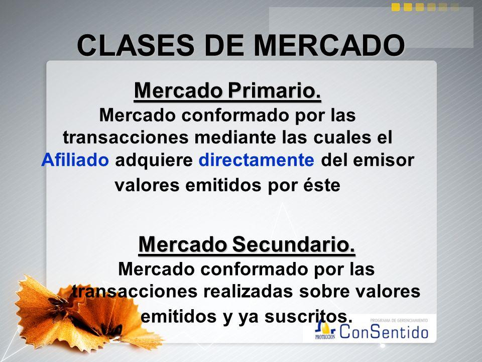 CLASES DE MERCADO Mercado Primario. Mercado conformado por las transacciones mediante las cuales el Afiliado adquiere directamente del emisor valores